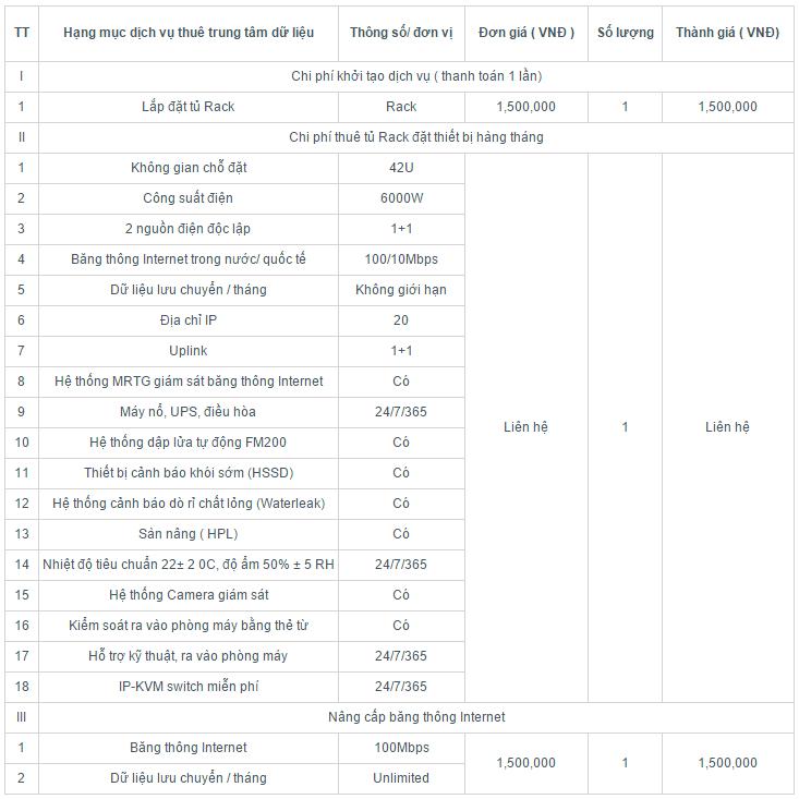 Bảng giá thuê tủ rack Viettel