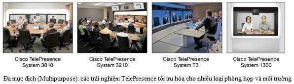 Hội nghị truyền hình đa điểm-2
