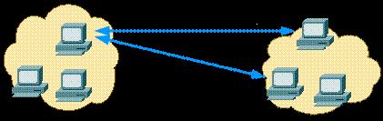 loi-ich-cua-IPv6-2