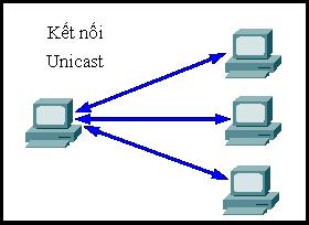 loi-ich-cua-IPv6-3