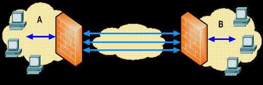 loi-ich-cua-IPv6